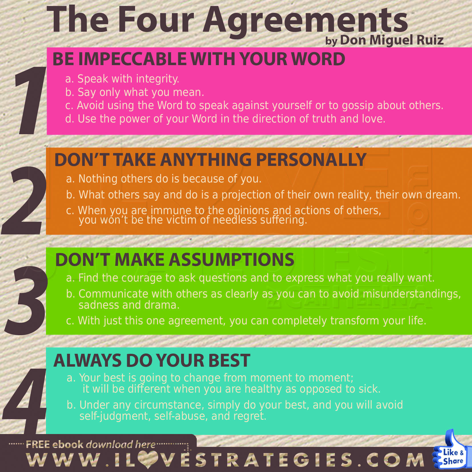 Four Agreements Book Free Download The Four Agreements Book Recommendation Phoebe Jenkins