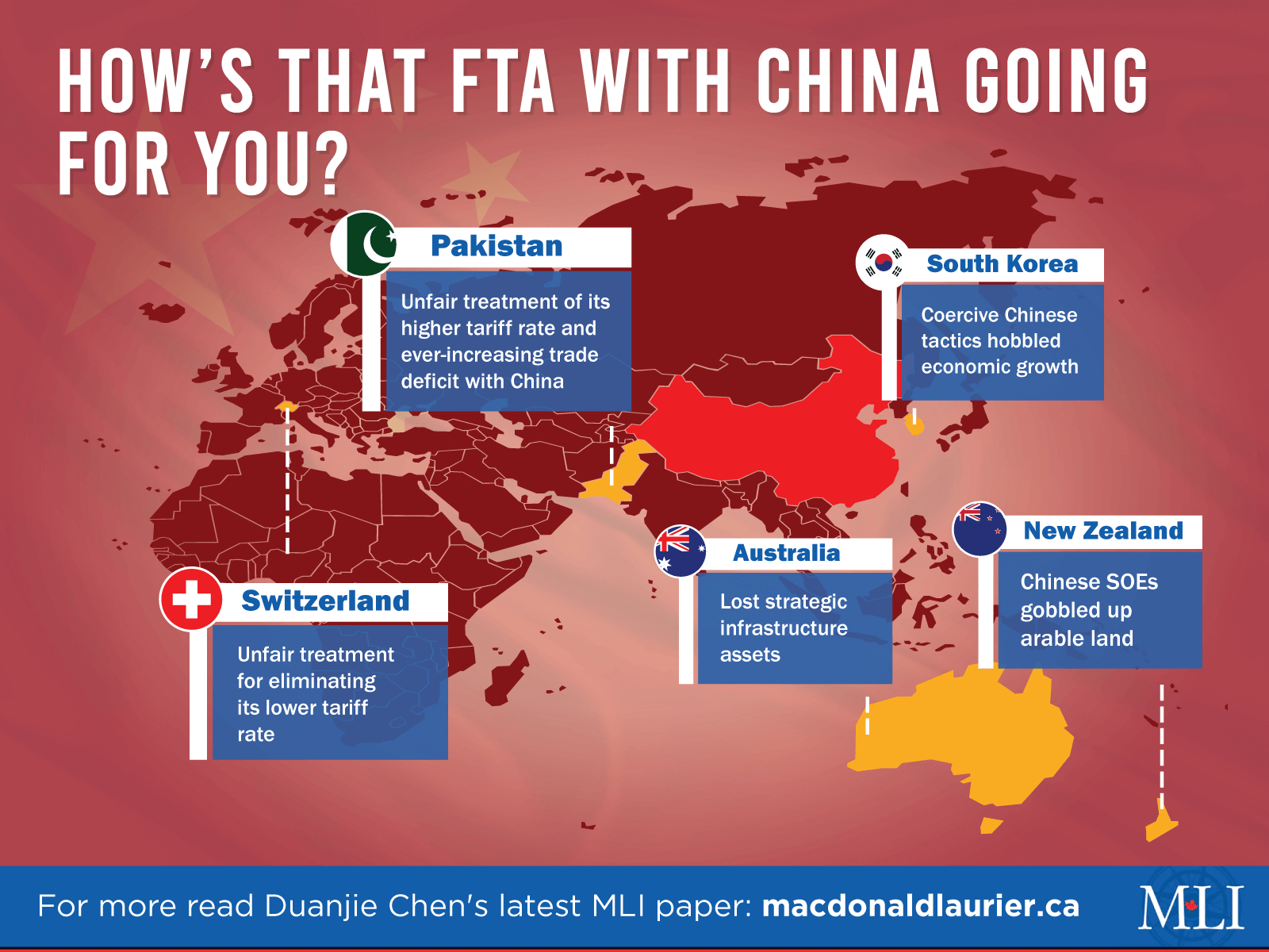 Free Trade Agreement With China Infographics Why A Free Trade Agreement With China Is A Non Starter
