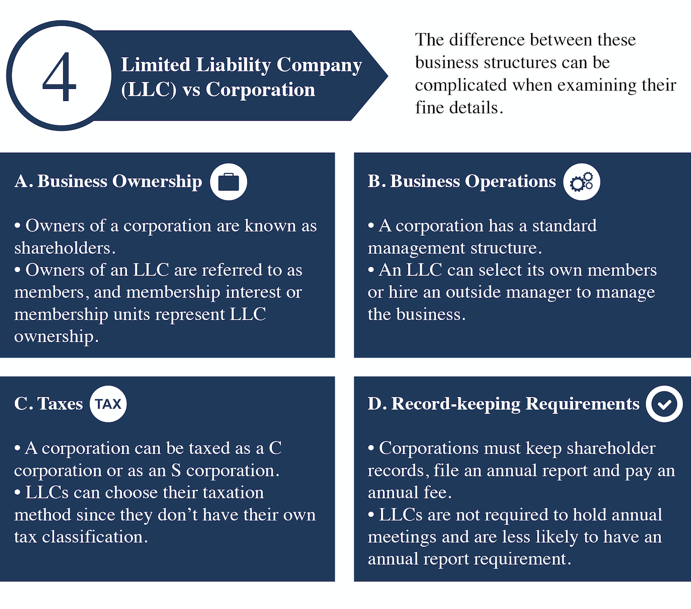S Corp Operating Agreement Template Limited Liability Company Llc Trembly Law Firm