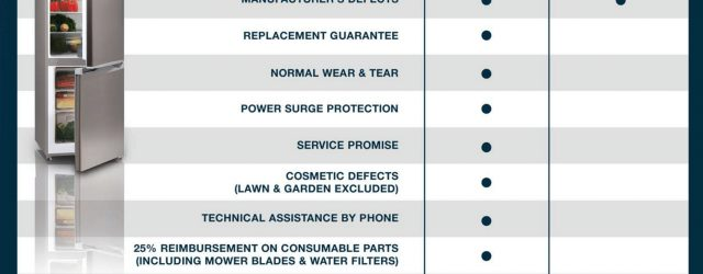 Sears Protection Agreement Number Sears Protection Agreements