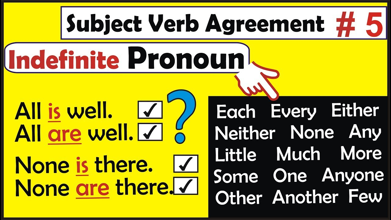 Subject Verb Agreement For Indefinite Pronouns Indefinite Pronouns In English Grammar Subject Verb Agreement Part 5