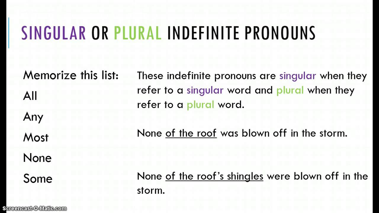 Subject Verb Agreement For Indefinite Pronouns Q3 Lang Study Video 3 Sv Agreement W Indefinite Pronouns