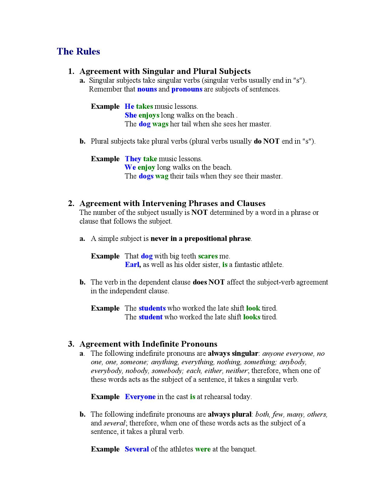 Subject Verb Agreement For Indefinite Pronouns Subject Verb Agreement Hendersg Issuu