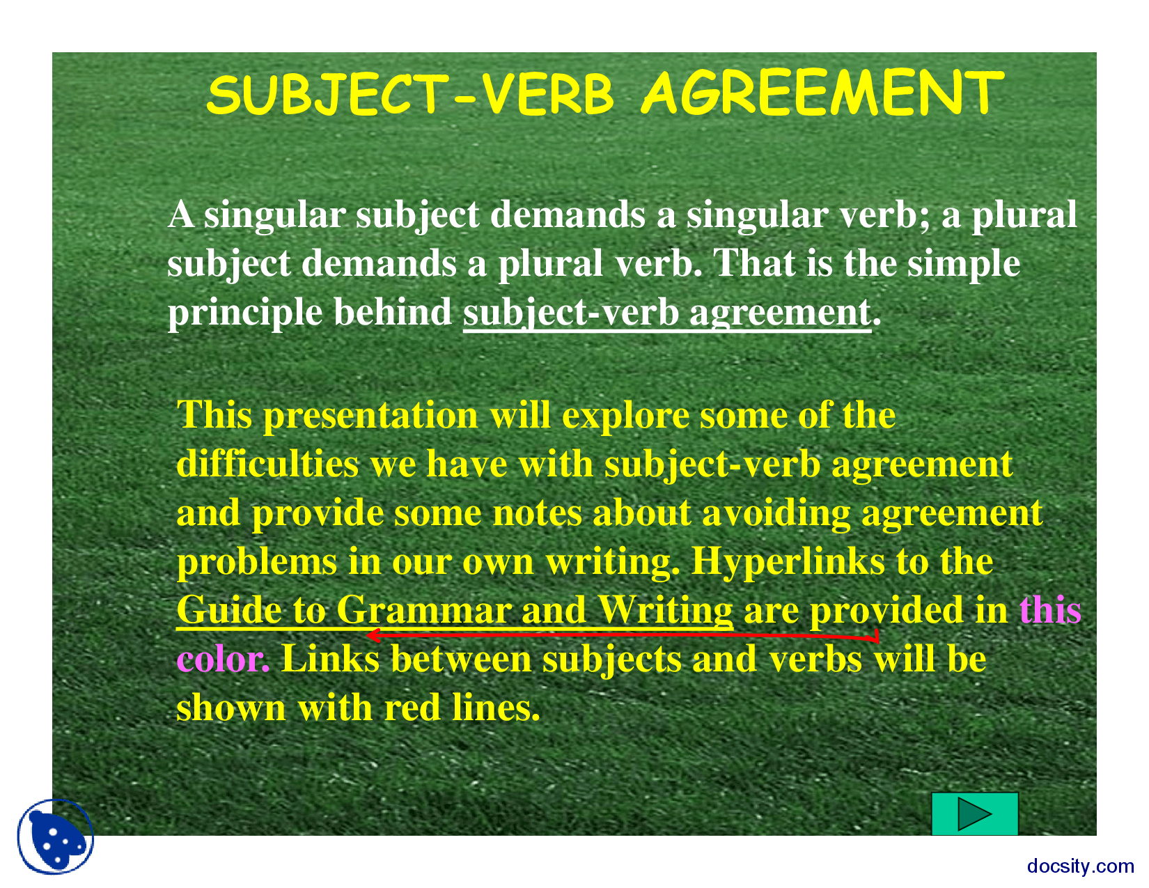 Subject Verb Agreement For Indefinite Pronouns Subject Verb Agreement Learn English Grammar And Language Lecture