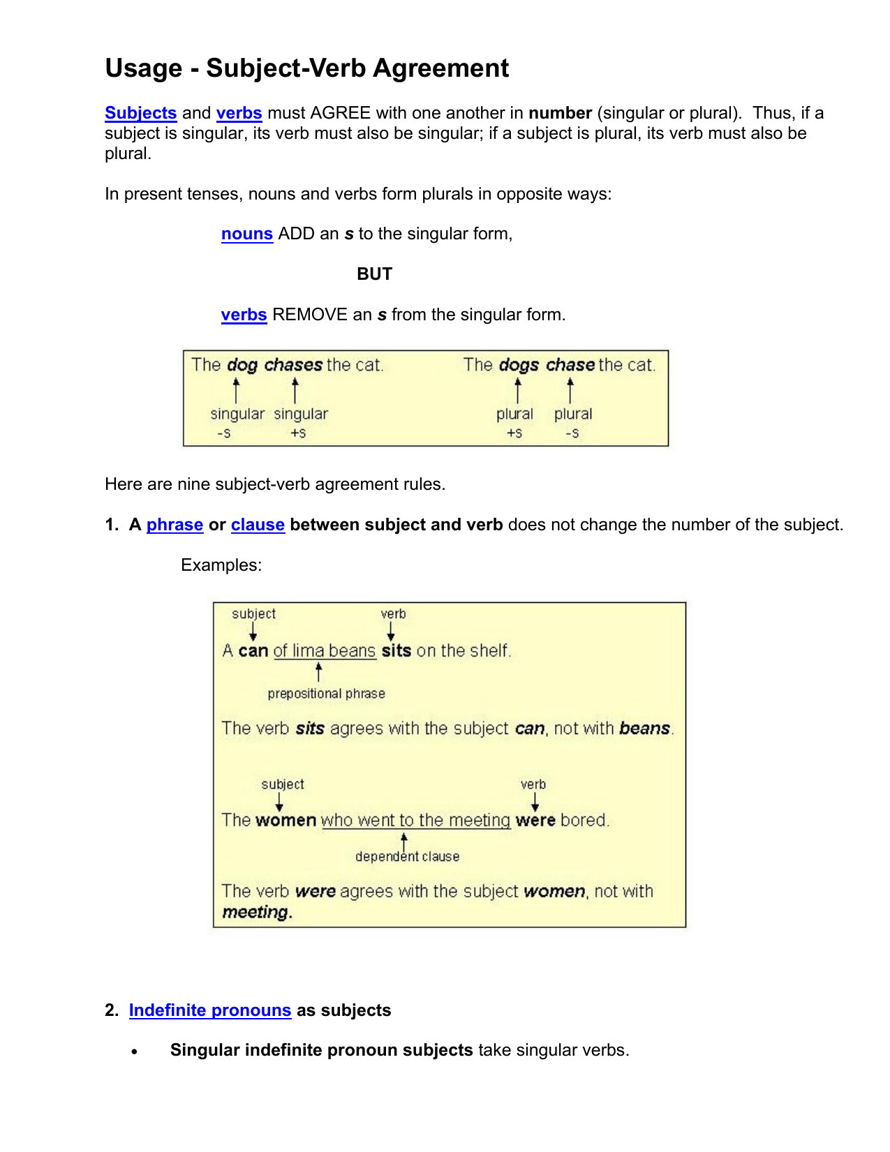 Subject Verb Agreement For Indefinite Pronouns Usage Subject Verb Agreement