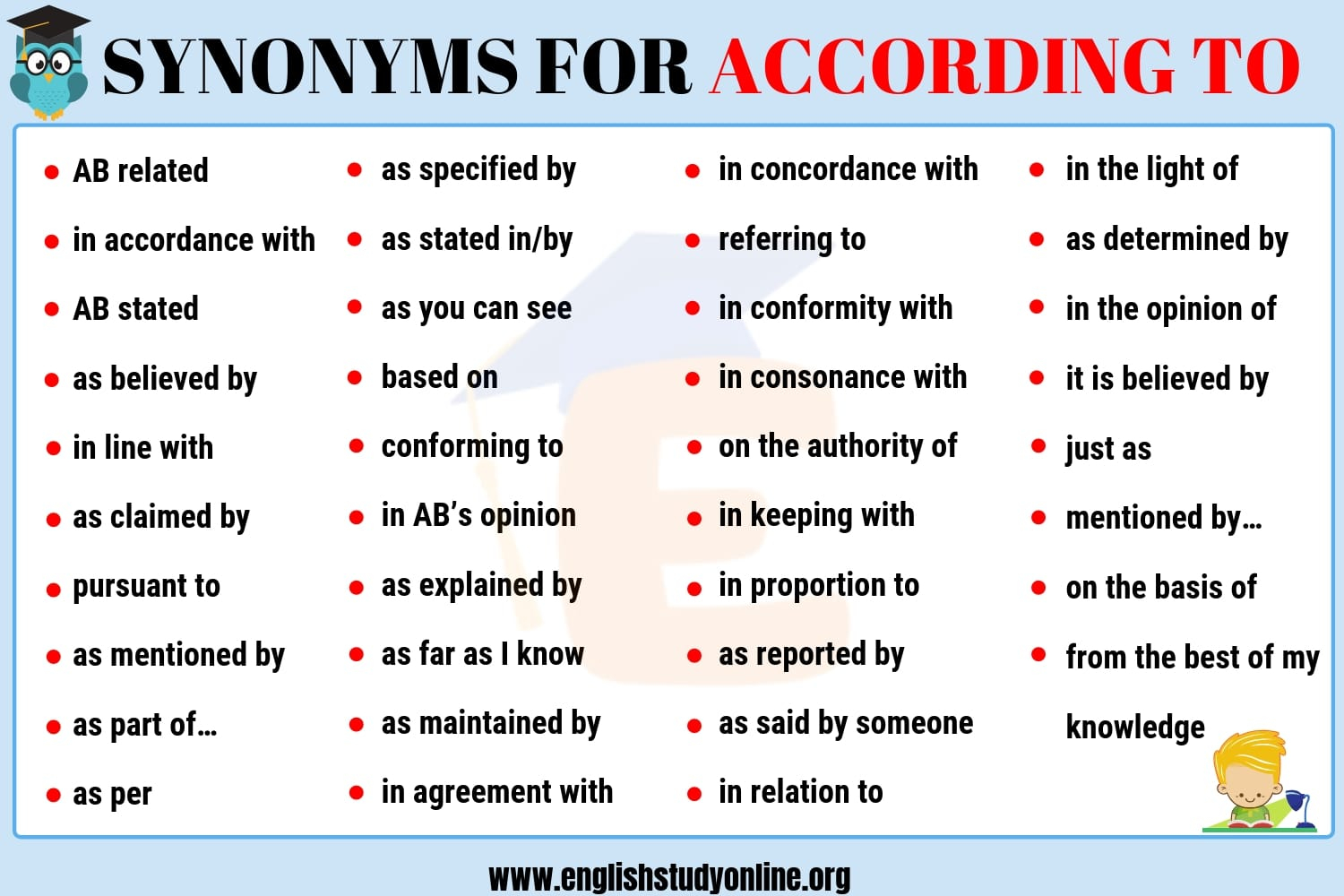 Synonym For In Agreement According To Synonym List Of 35 Popular Synonyms For According To