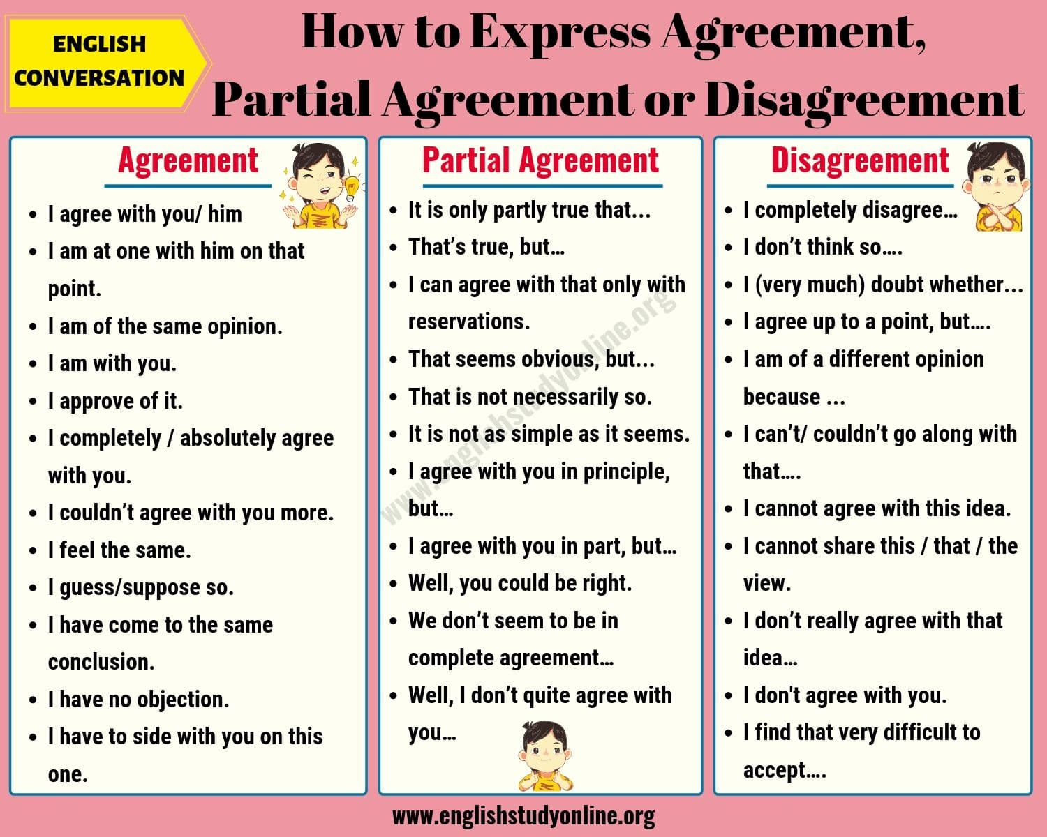 Synonym For In Agreement How To Express Agreement Partial Agreement And Disagreement In