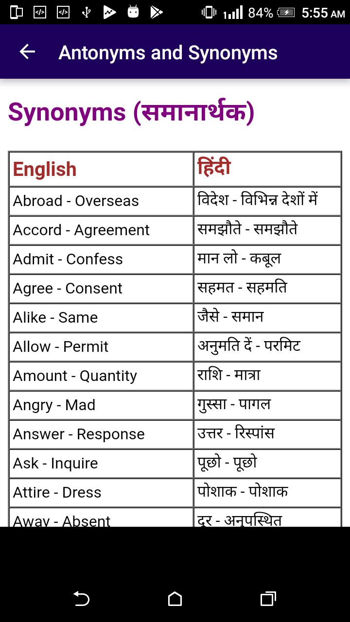 Synonym For In Agreement Learn Antonyms Synonyms In Hindi 10000 Words Fr Android Apk