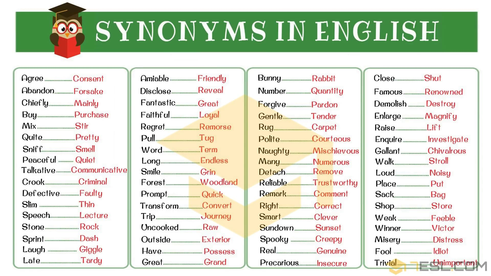 Synonym For In Agreement Synonym List Of 250 Synonyms From A Z With Examples 7 E S L