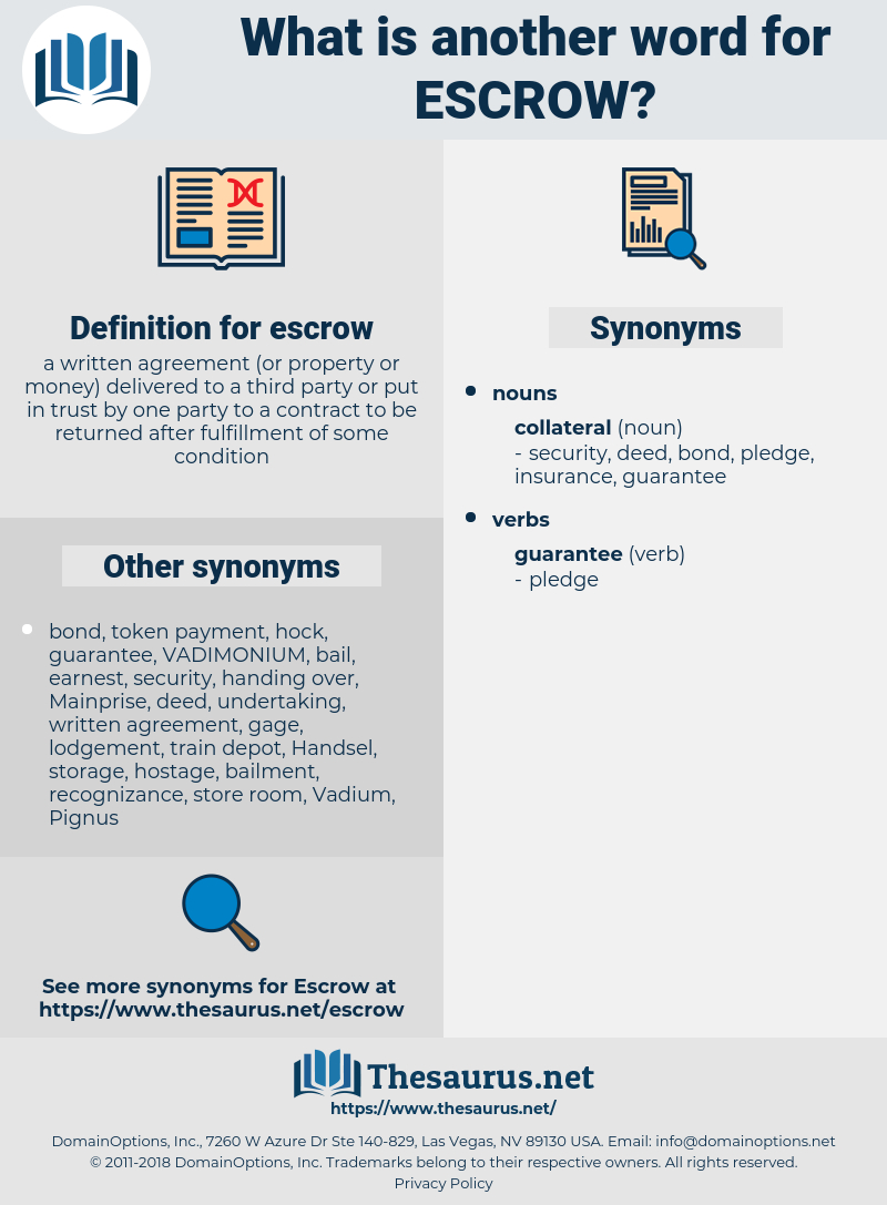 Synonym For In Agreement Synonyms For Escrow Thesaurus