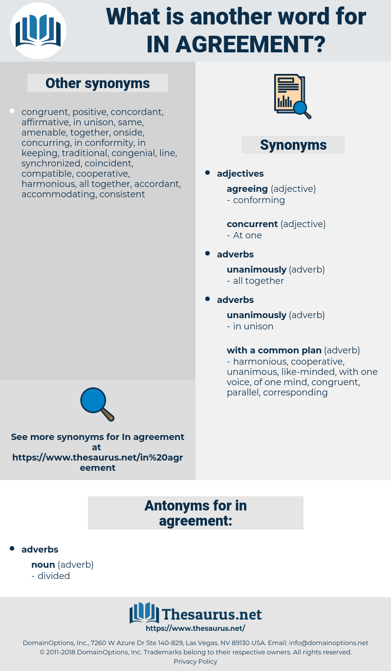 Synonym For In Agreement Synonyms For In Agreement Antonyms For In Agreement Thesaurus