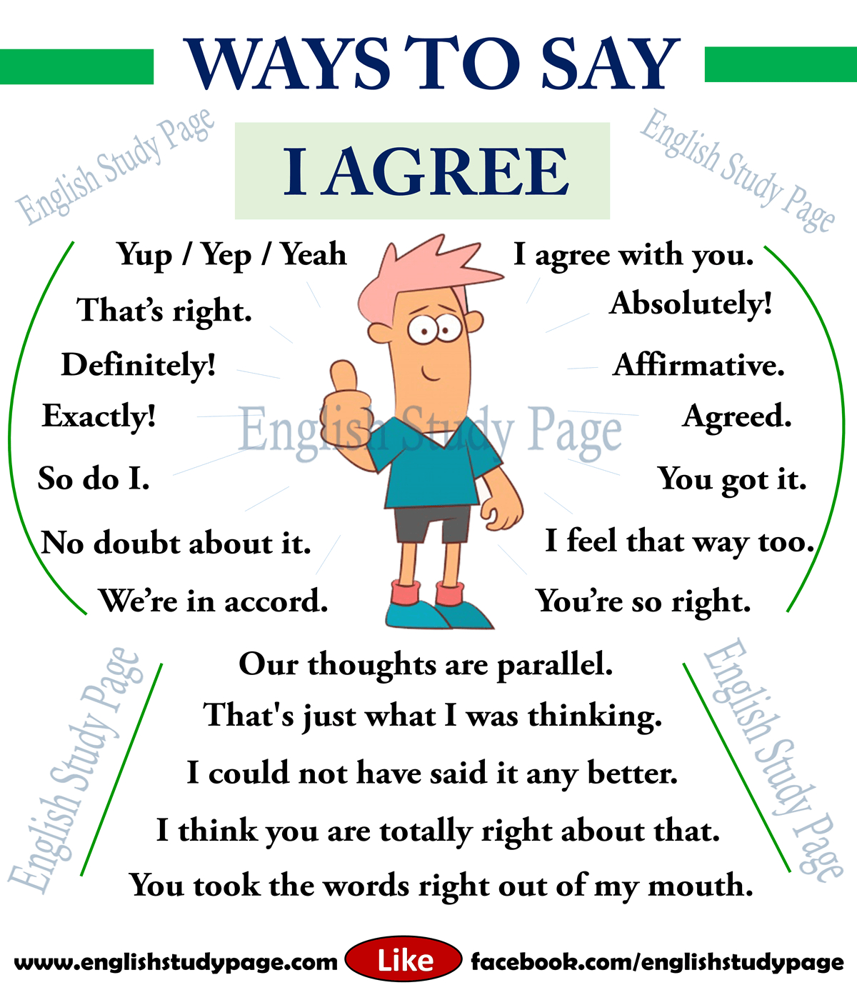 Synonym For In Agreement Ways To Say I Agree English Study Page